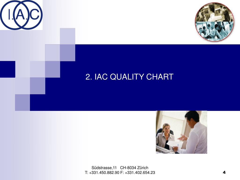 2. IAC QUALITY CHART