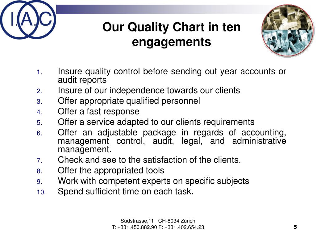 Our Quality Chart in ten engagements