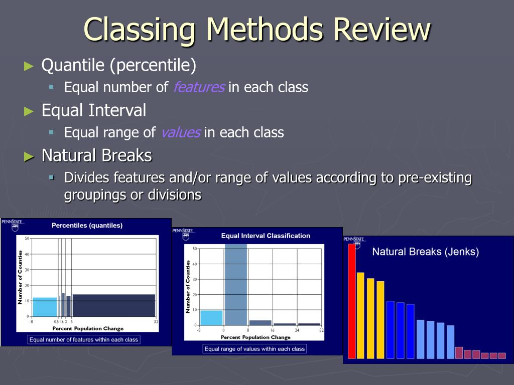 Classing Methods Review