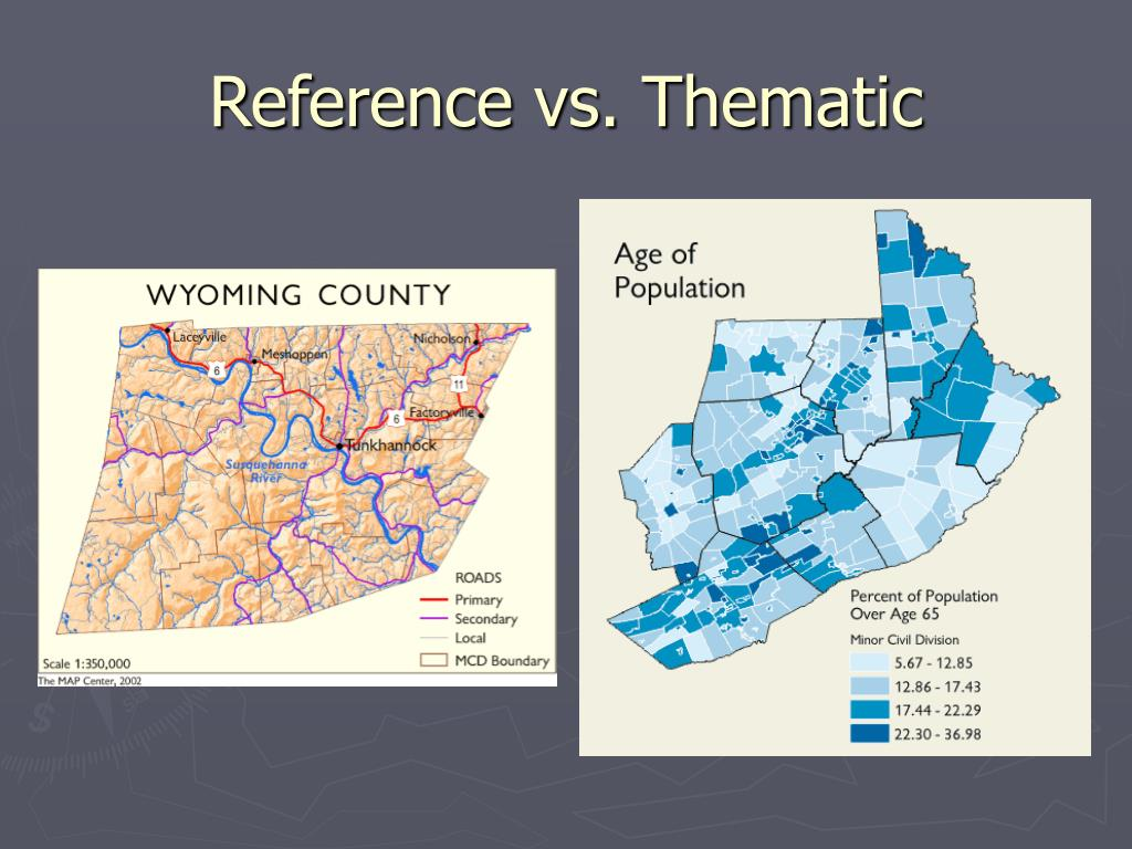 Reference vs. Thematic