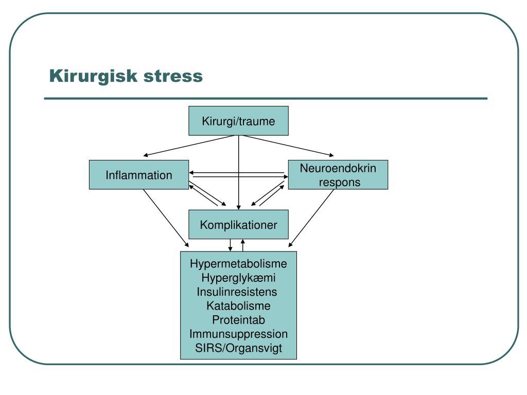 Kirurgisk stress