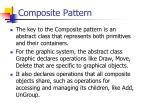 composite pattern16