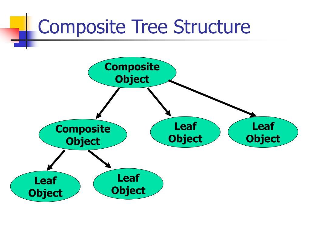 Composite Tree Structure