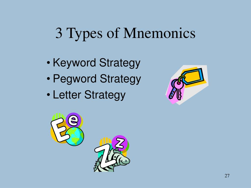 3 Types of Mnemonics