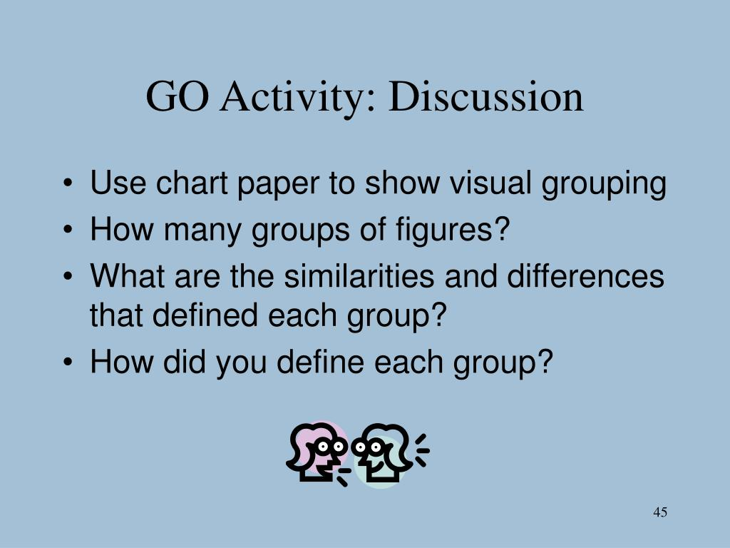 GO Activity: Discussion