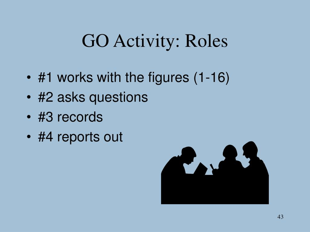 GO Activity: Roles