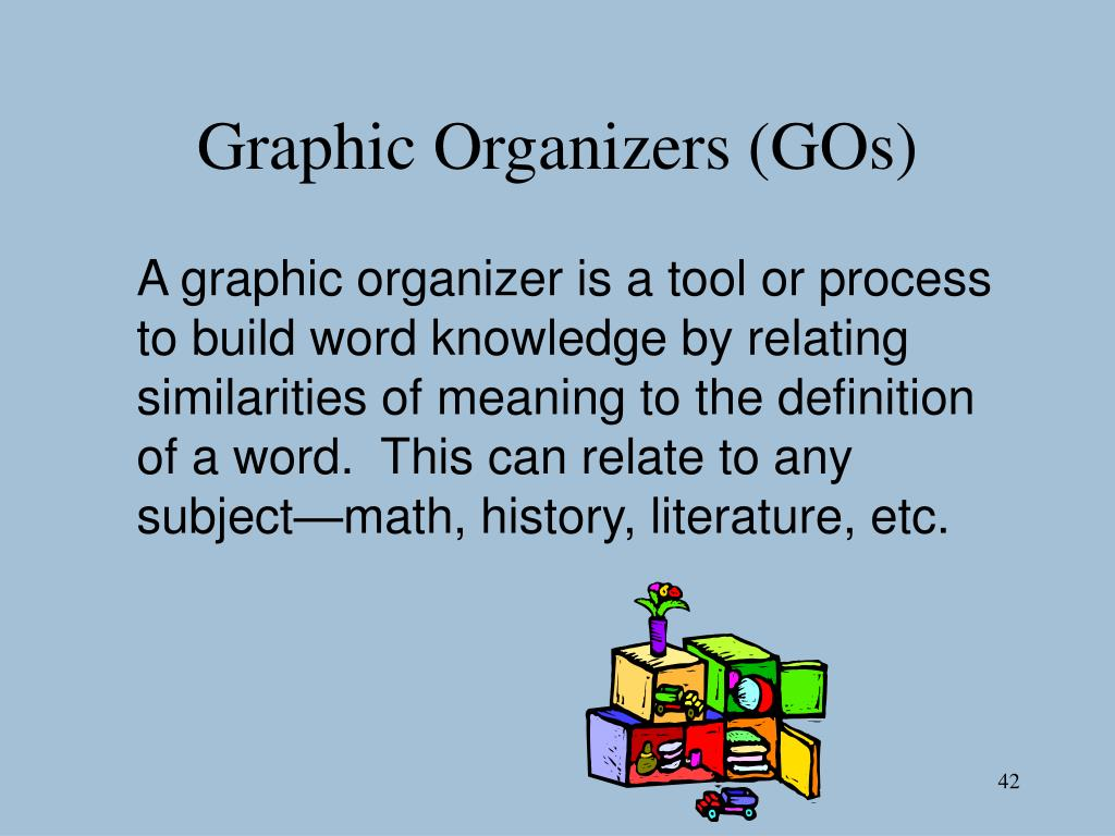 Graphic Organizers (GOs)