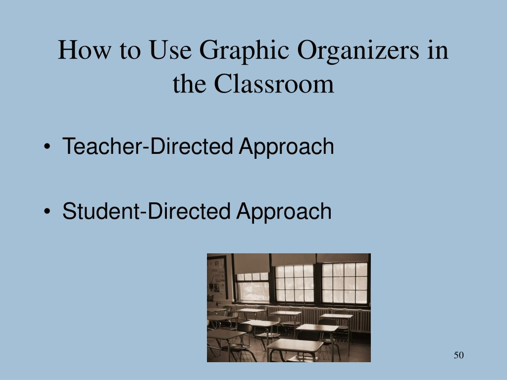 How to Use Graphic Organizers in the Classroom