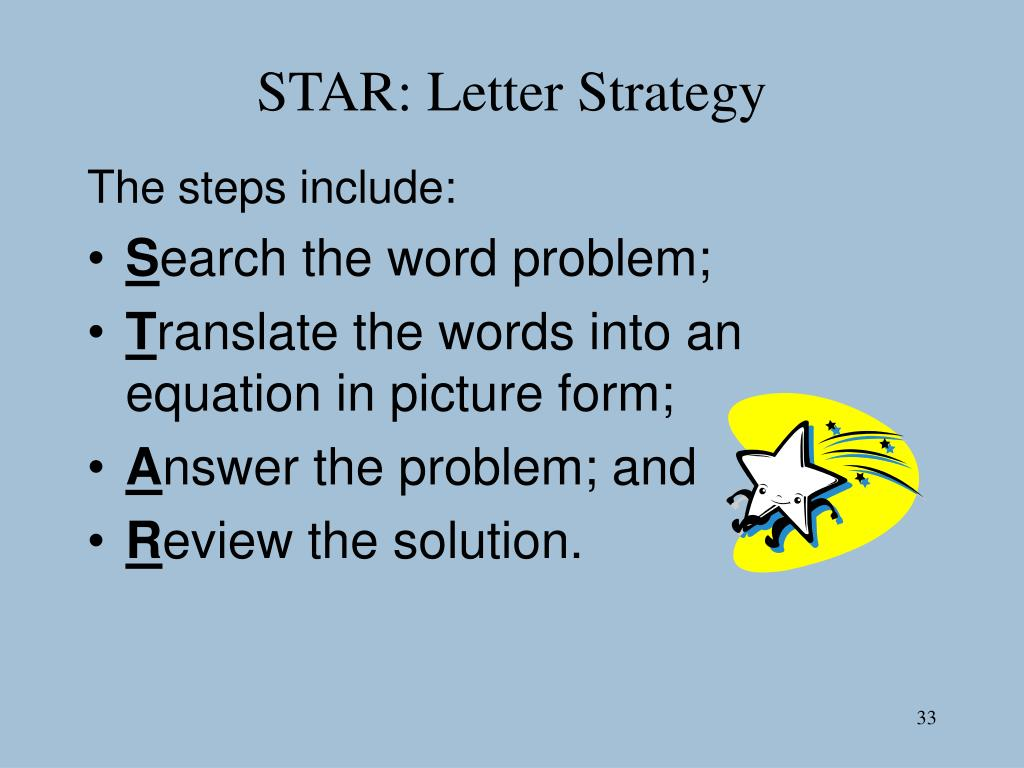 STAR: Letter Strategy