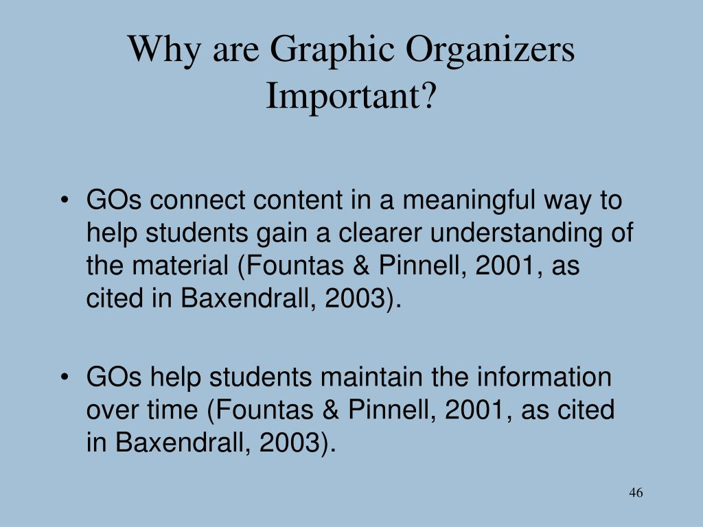 Why are Graphic Organizers Important?