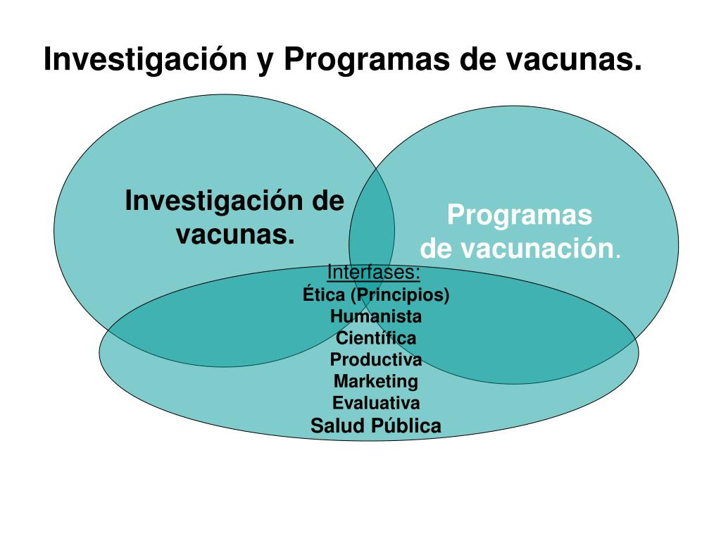 Investigación y Programas de vacunas.
