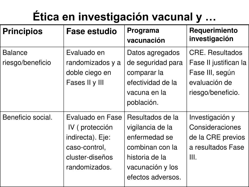 Ética en investigación vacunal y …