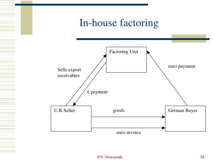 In-house factoring