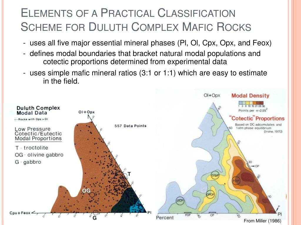 Elements of a Practical Classification Scheme for