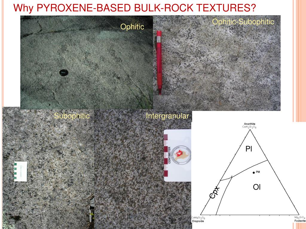 Why PYROXENE-BASED BULK-ROCK TEXTURES?