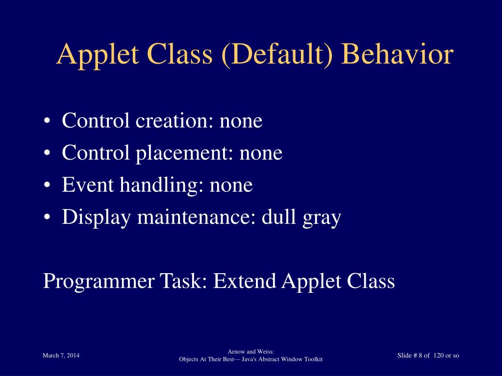 Applet Class (Default) Behavior
