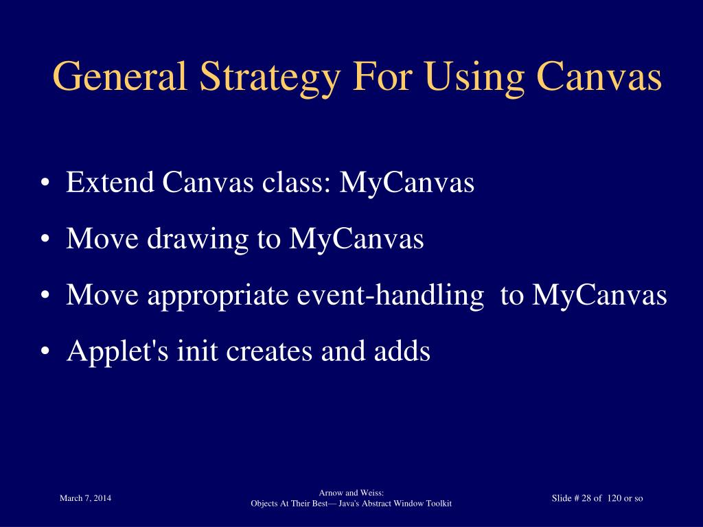 General Strategy For Using Canvas
