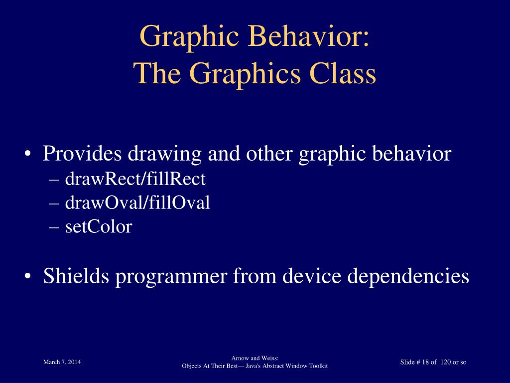 Graphic Behavior: