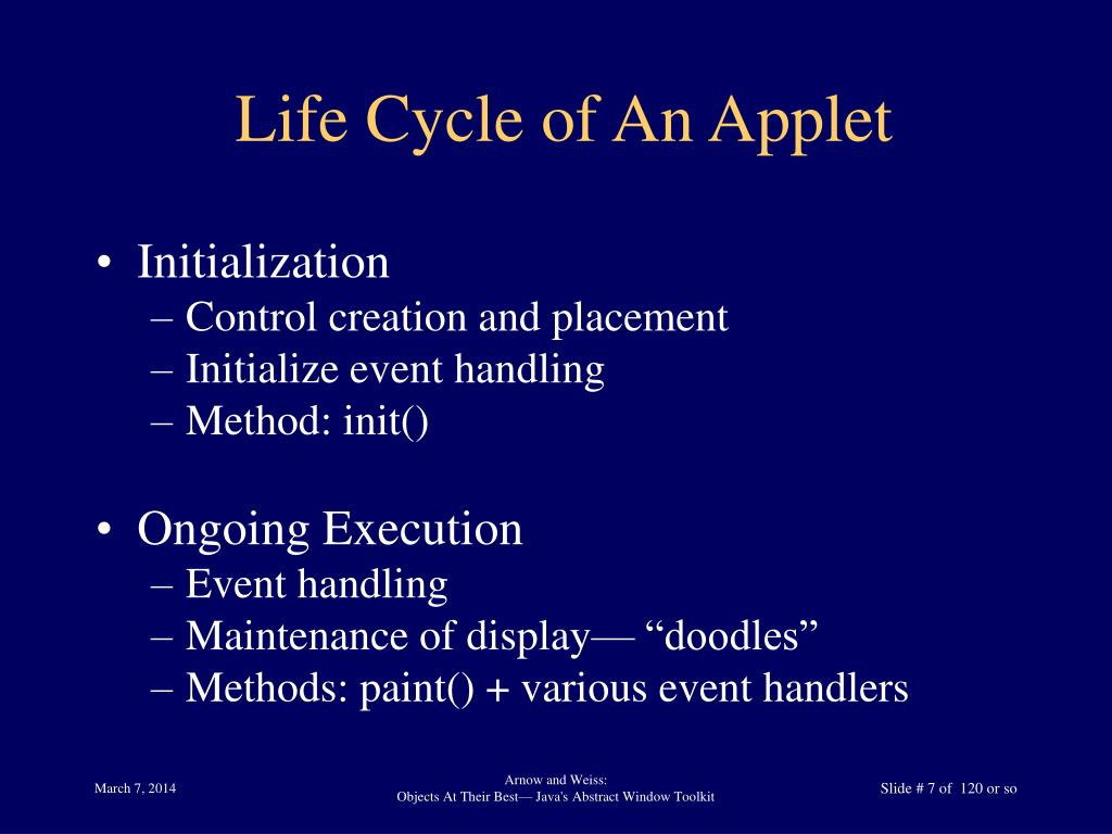 Life Cycle of An Applet