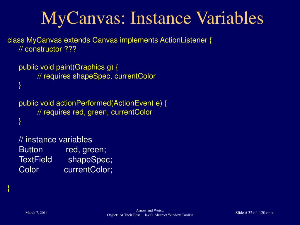 MyCanvas: Instance Variables