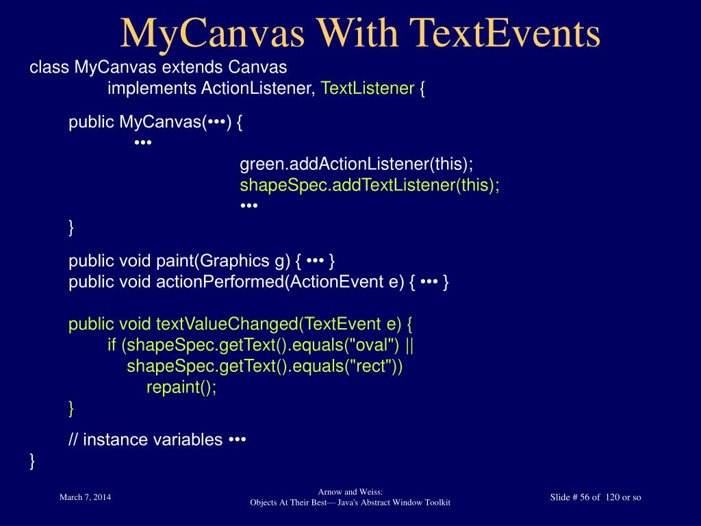 MyCanvas With TextEvents