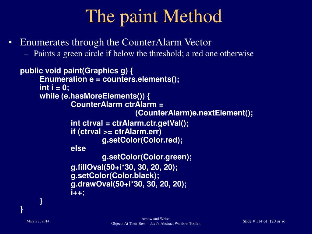 The paint Method