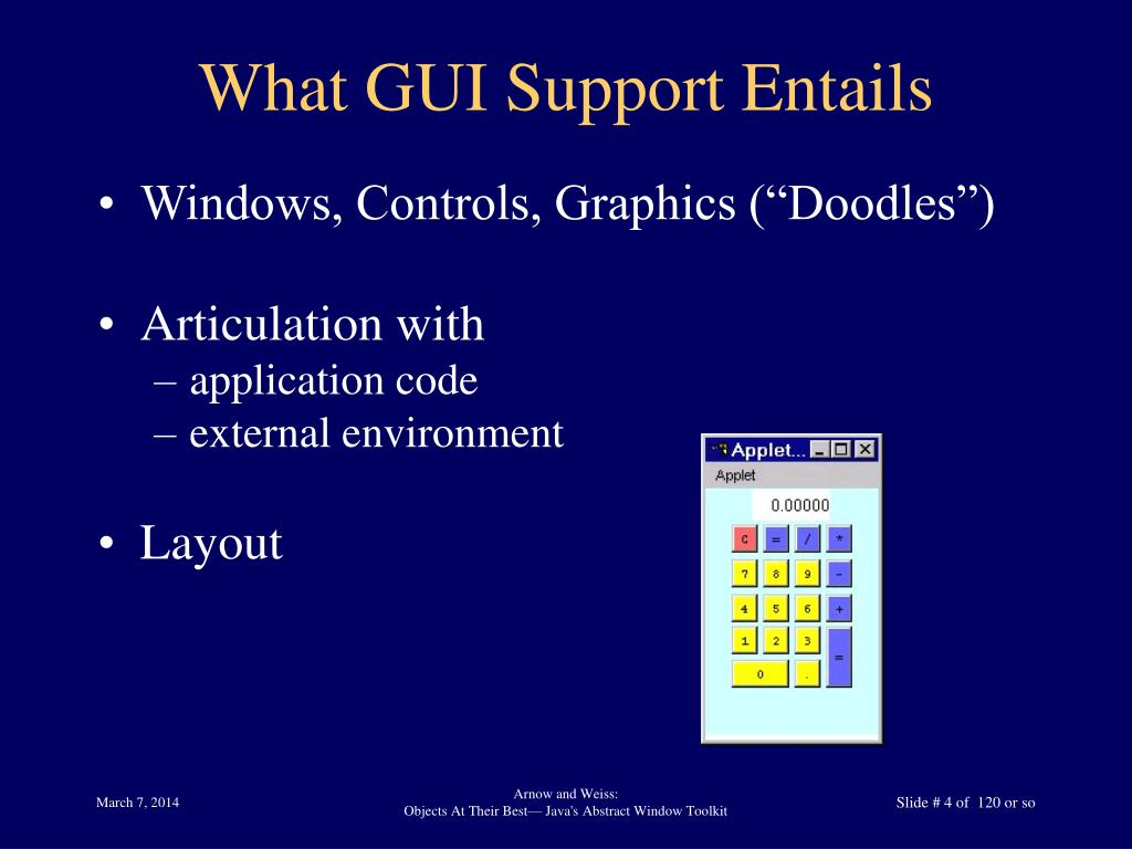 What GUI Support Entails