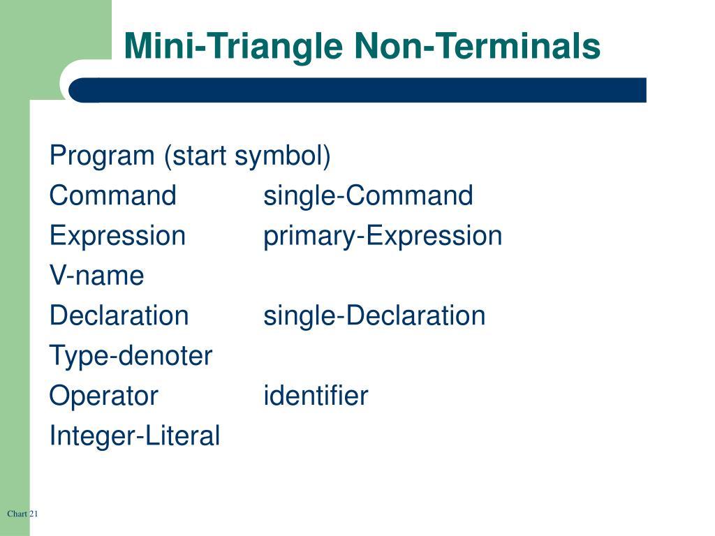 Mini-Triangle Non-Terminals