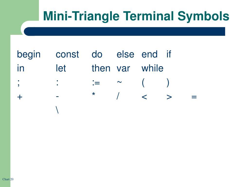 Mini-Triangle Terminal Symbols