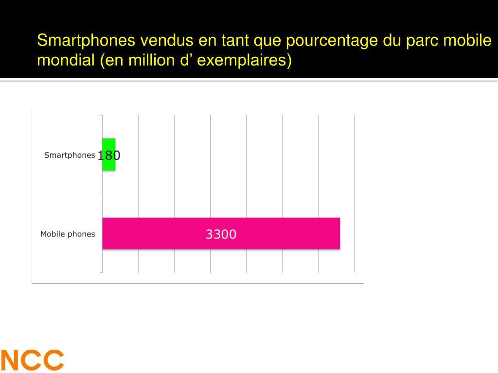 Smartphones vendus en tant que pourcentage du parc mobile mondial (en million d' exemplaires)