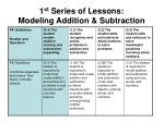 1 st series of lessons modeling addition subtraction
