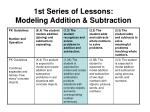 1st series of lessons modeling addition subtraction