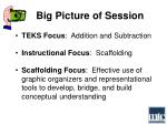 big picture of session
