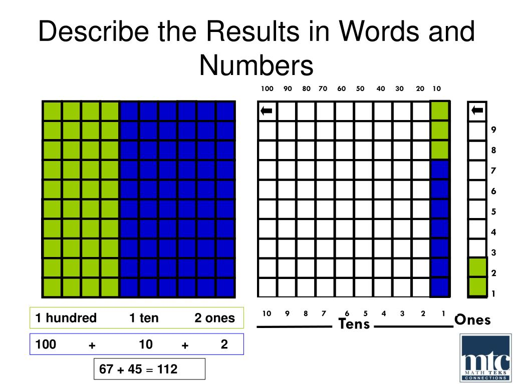 Describe the Results in Words and Numbers
