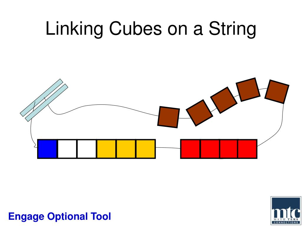 Linking Cubes on a String