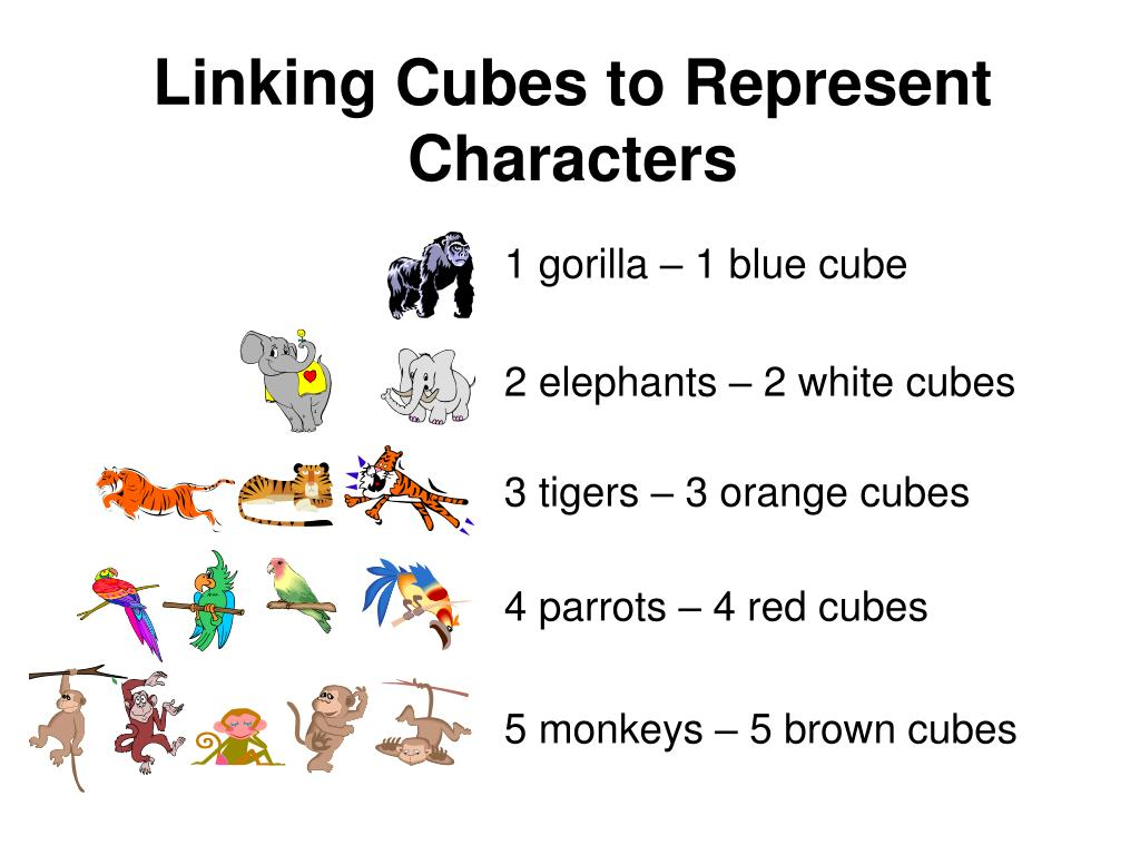 Linking Cubes to Represent Characters