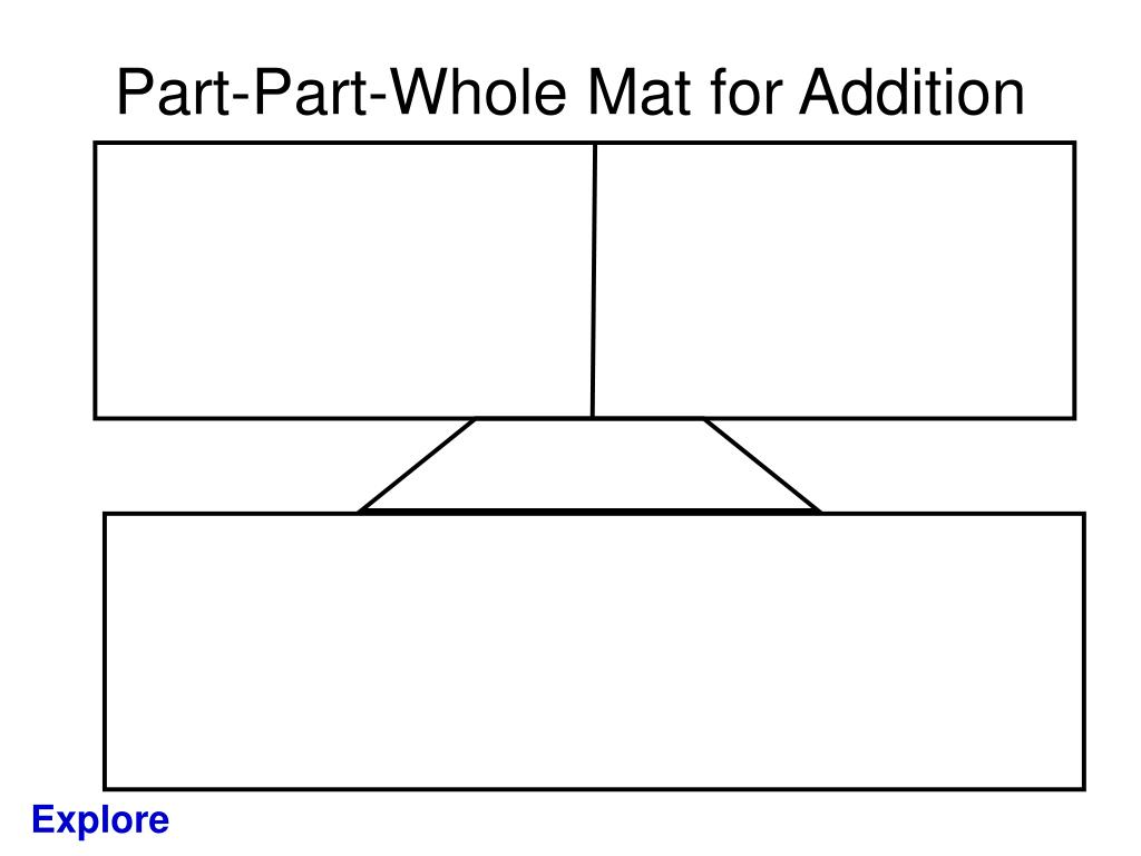 Part-Part-Whole Mat for Addition