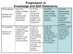 progression of knowledge and skill statements