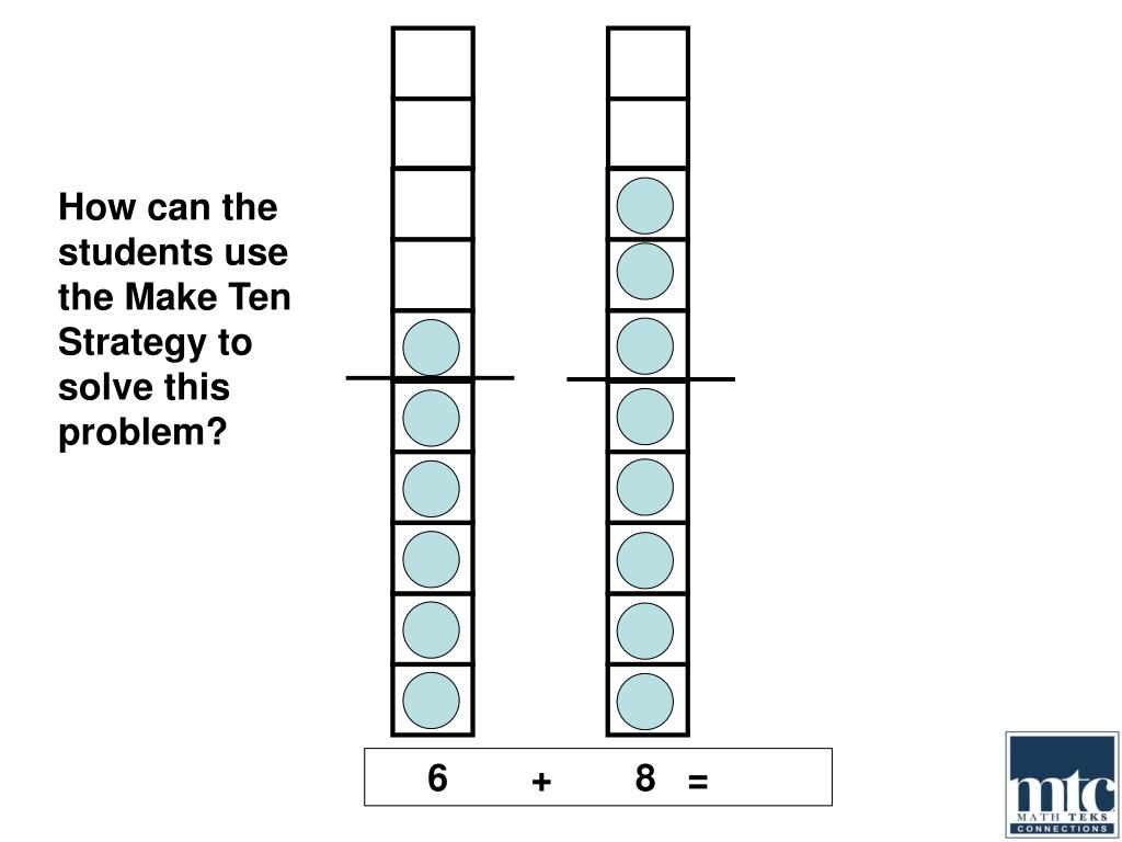 How can the students use the Make Ten Strategy to solve this problem?