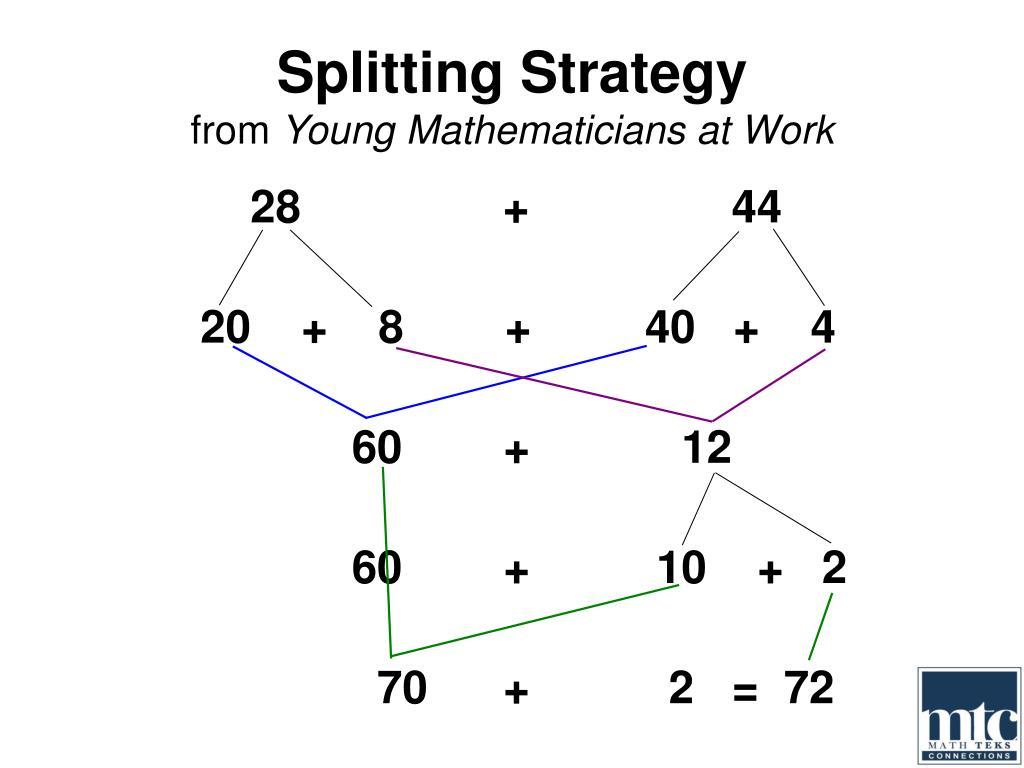 Splitting Strategy