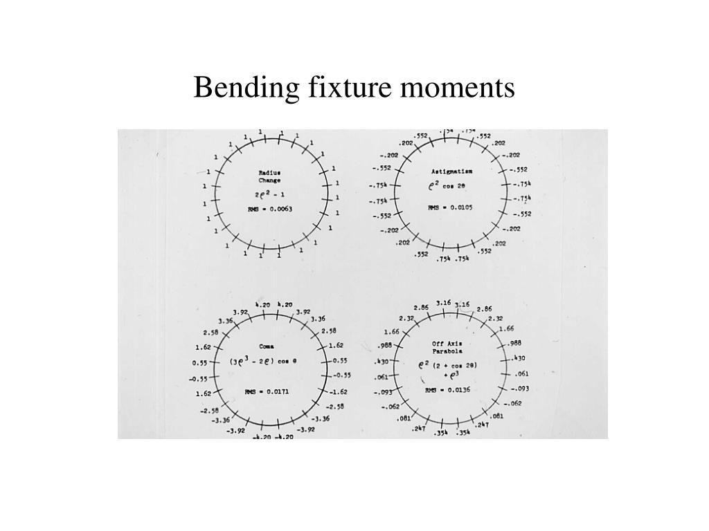Bending fixture moments