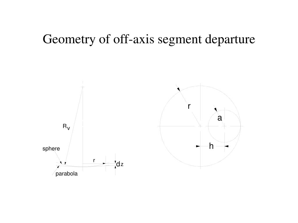 Geometry of off-axis segment departure