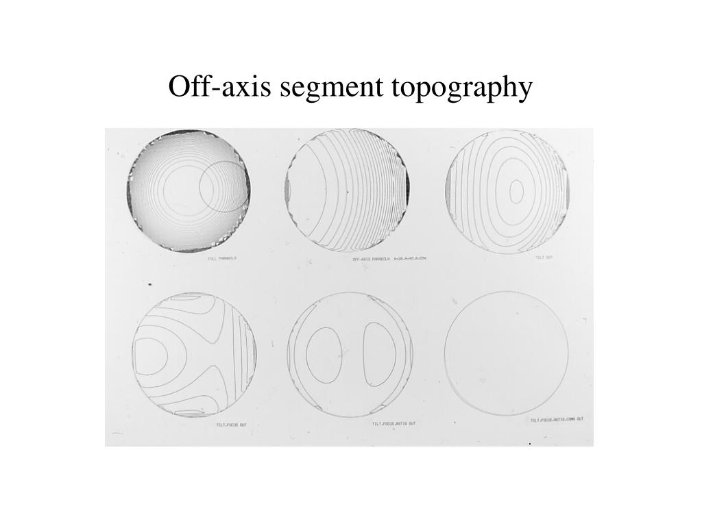 Off-axis segment topography