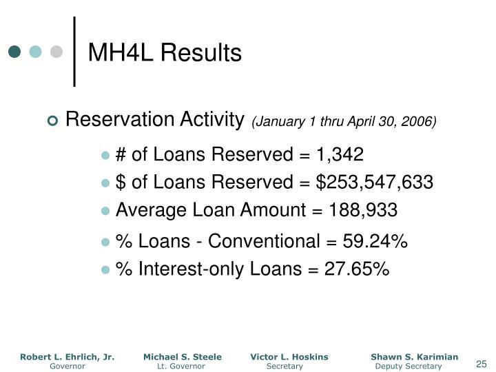 MH4L Results