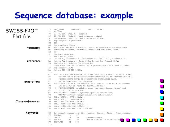 Sequence database: example