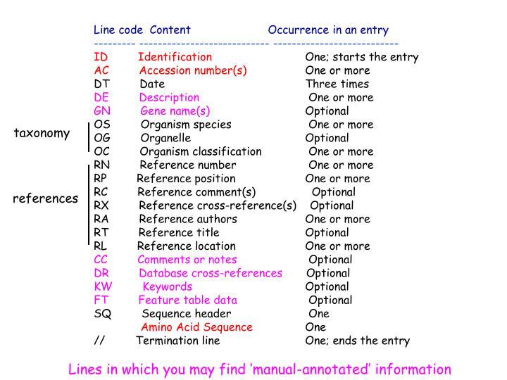 Line code  Content