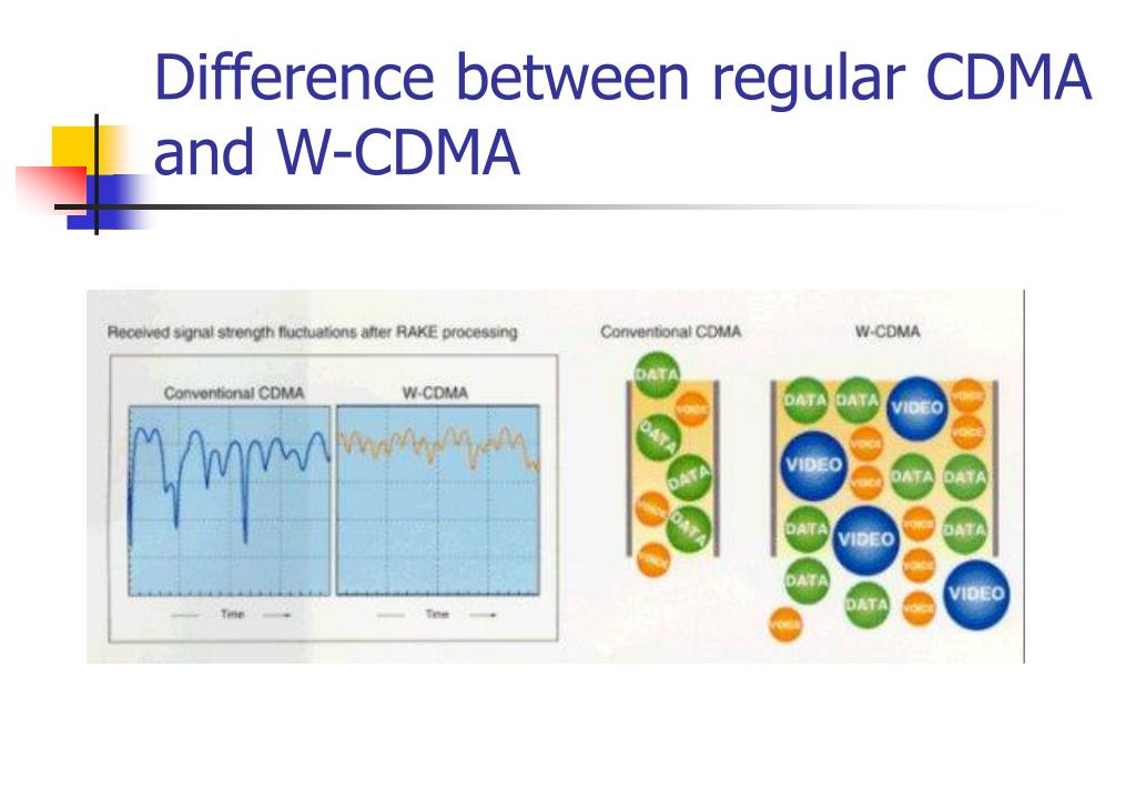 Difference between regular CDMA and W-CDMA