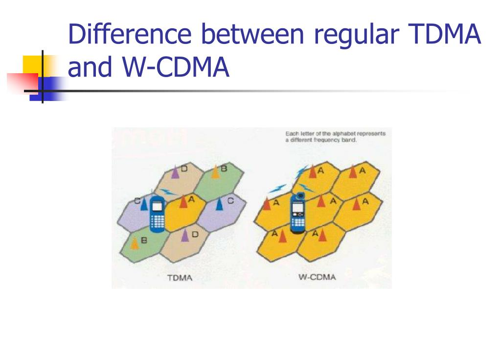 Difference between regular TDMA and W-CDMA