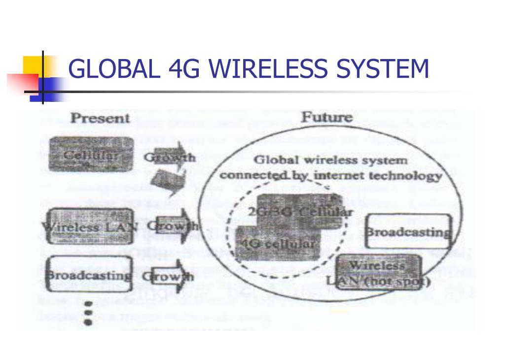 GLOBAL 4G WIRELESS SYSTEM