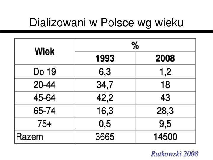 Dializowani w Polsce wg wieku
